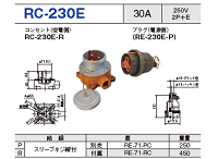 �I�o�^�R�l�N�^(�h�J�^ �t�c��p) RC-230E