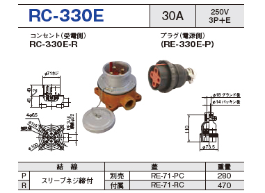 �I�o�^�R�l�N�^(�h�J�^ �t�c��p) RC-330E