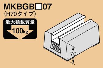 d18f51526a ランプ 照明 電球 電材 通販 Watanabe > 電設資材 > ネグロス ...